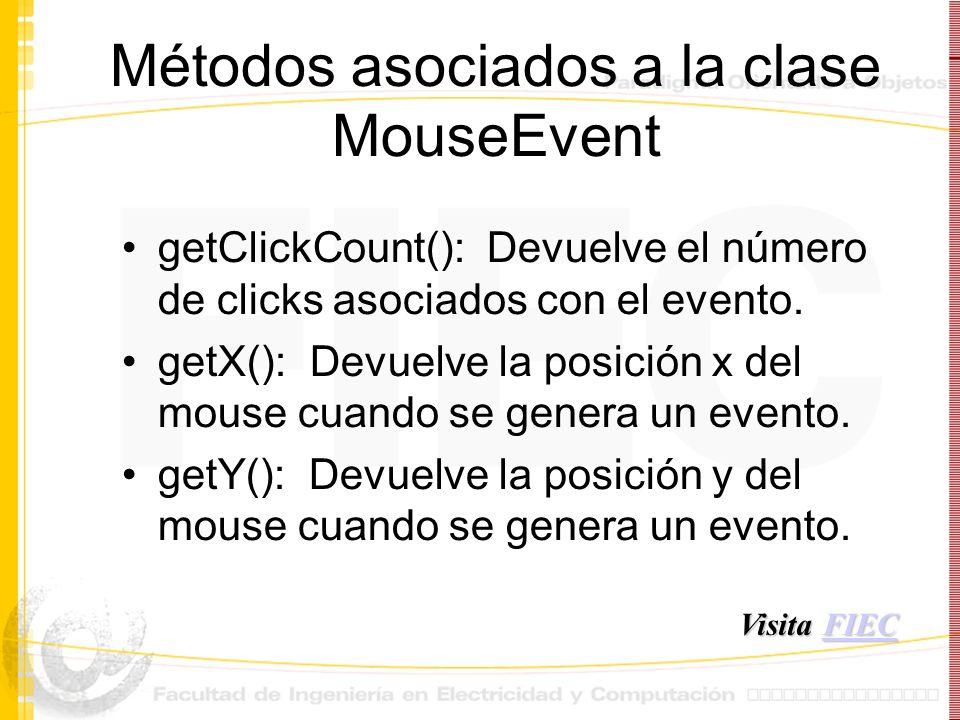 Métodos asociados a la clase MouseEvent