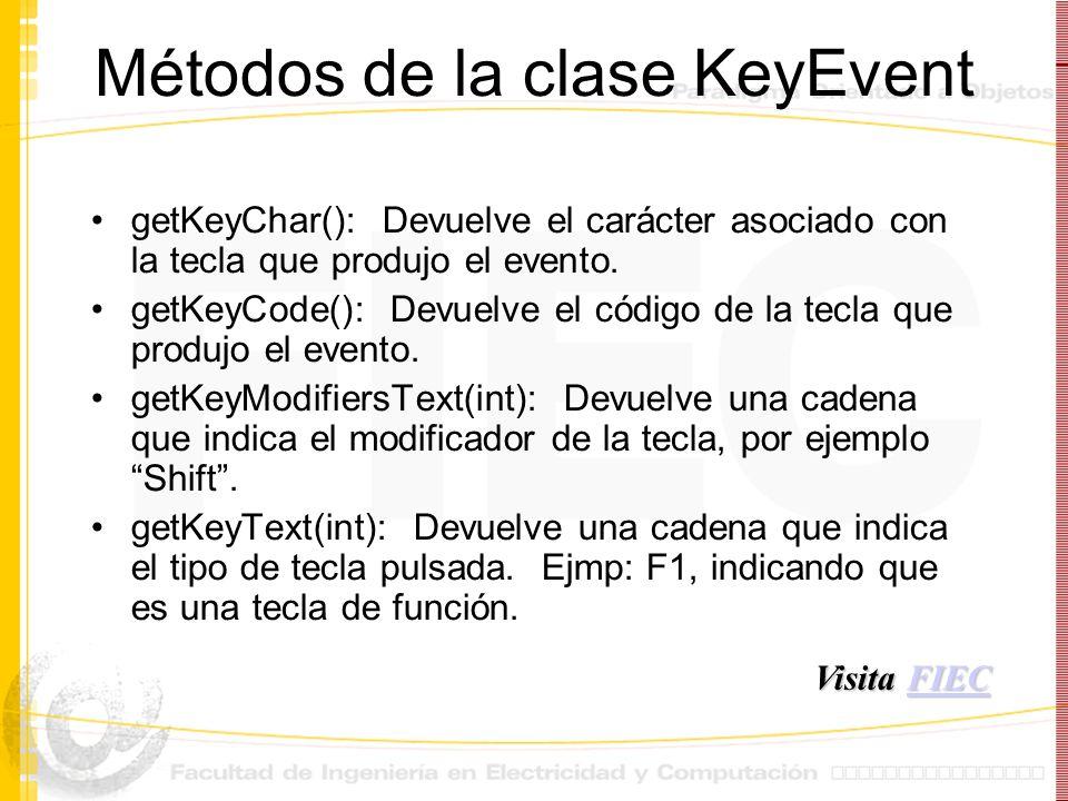 Métodos de la clase KeyEvent