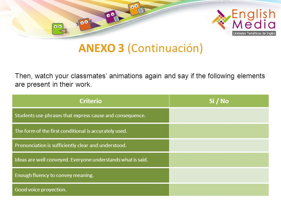 ANEXO 3 (Continuación) Then, watch your classmates' animations again and say if the following elements are present in their work.