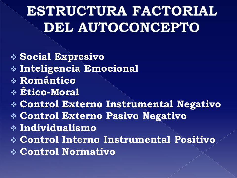 ESTRUCTURA FACTORIAL DEL AUTOCONCEPTO