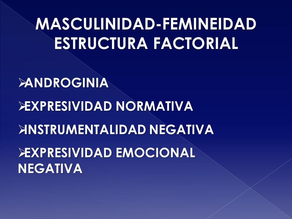 MASCULINIDAD-FEMINEIDAD ESTRUCTURA FACTORIAL