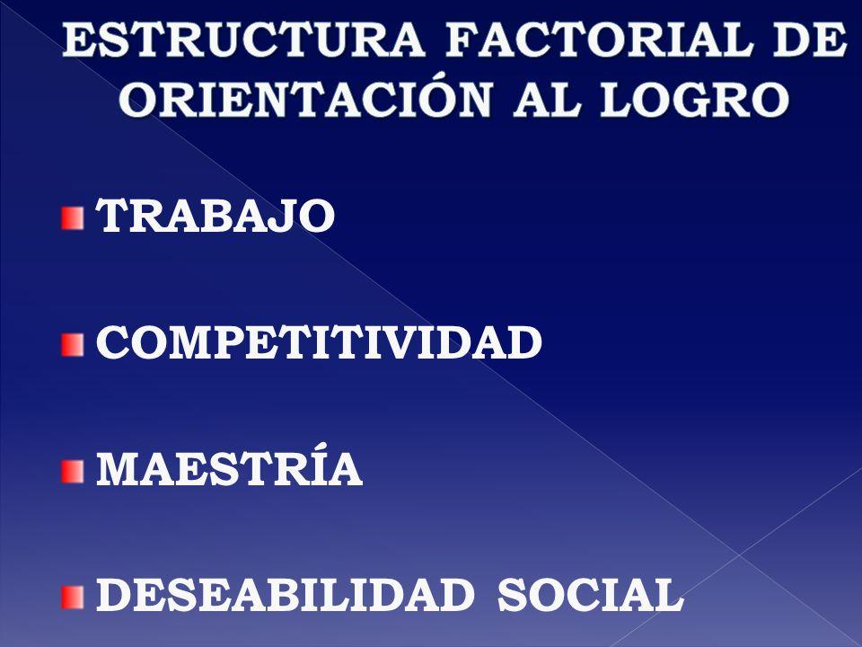 ESTRUCTURA FACTORIAL DE ORIENTACIÓN AL LOGRO