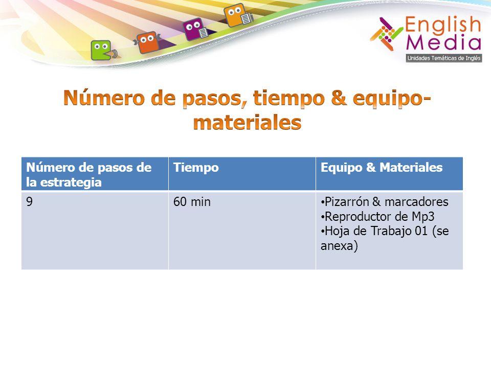 Número de pasos, tiempo & equipo-materiales