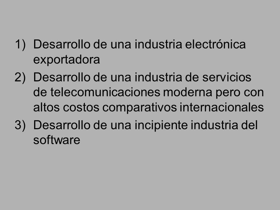 Desarrollo de una industria electrónica exportadora