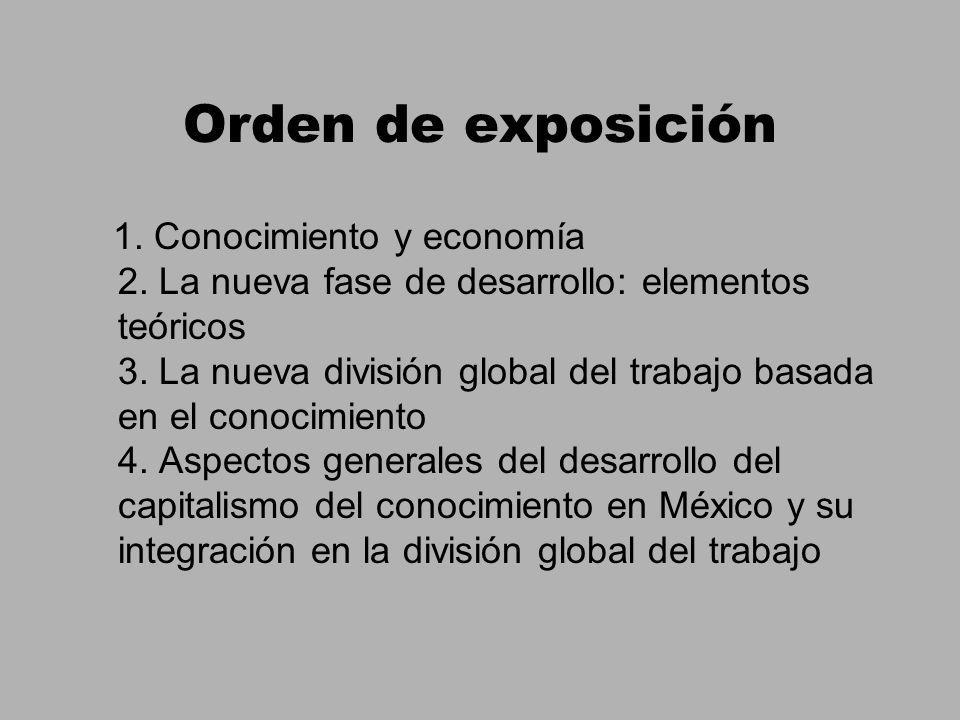 Orden de exposición