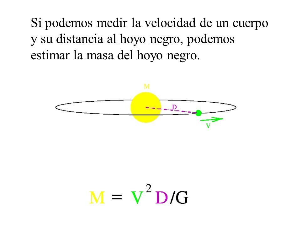 Si podemos medir la velocidad de un cuerpo y su distancia al hoyo negro, podemos estimar la masa del hoyo negro.