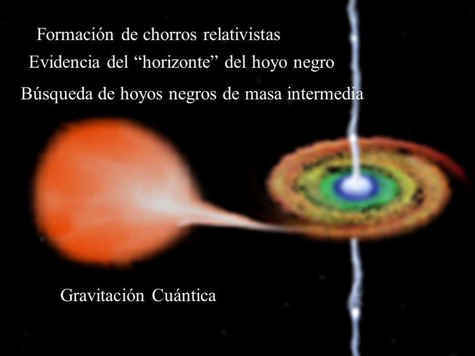 Formación de chorros relativistas