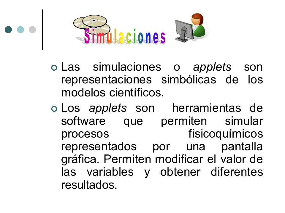 Simulaciones Las simulaciones o applets son representaciones simbólicas de los modelos científicos.