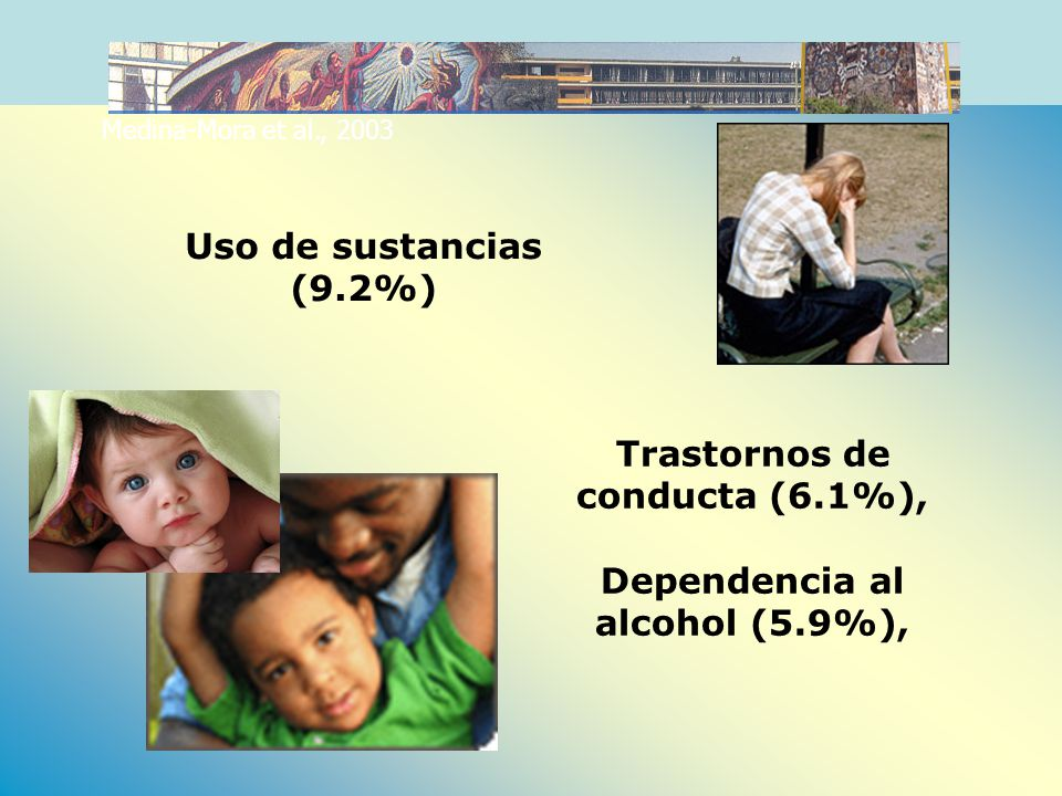 Trastornos de conducta (6.1%), Dependencia al alcohol (5.9%),