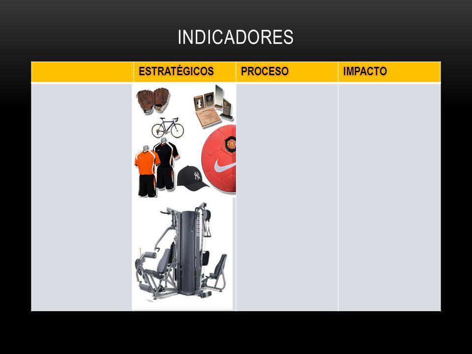 INDICADORES ESTRATÉGICOS PROCESO IMPACTO