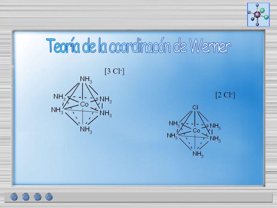 Teoría de la coordinacón de Werner