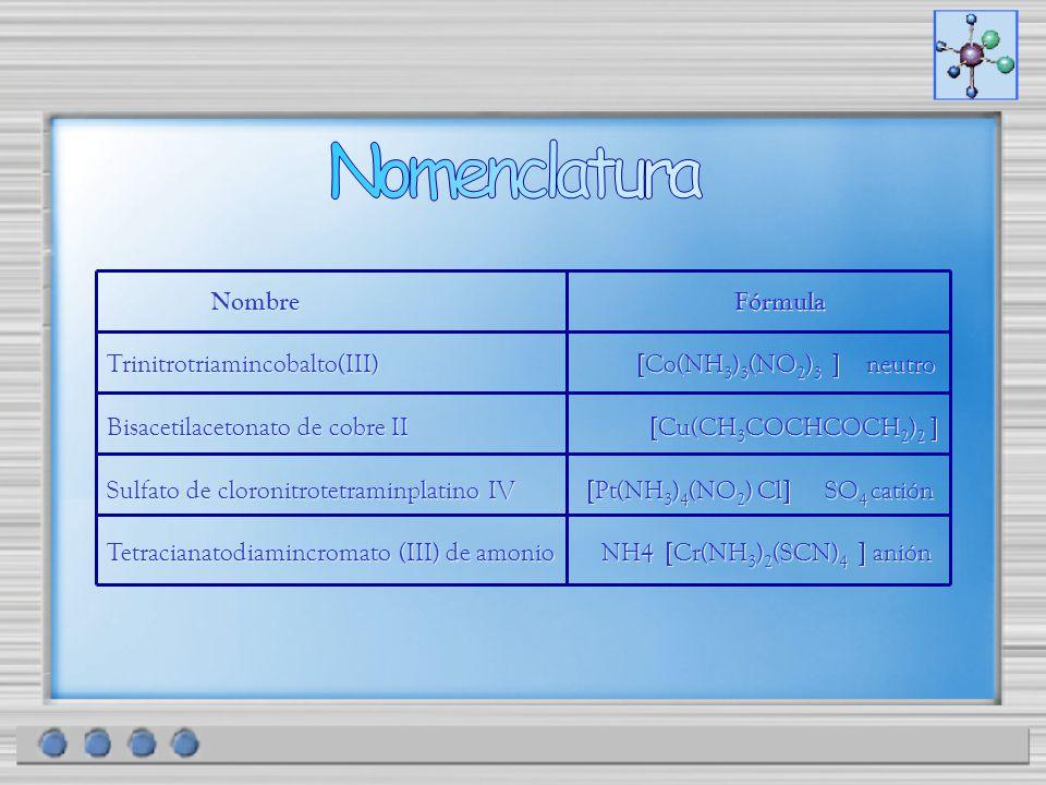 Nomenclatura Nombre Fórmula