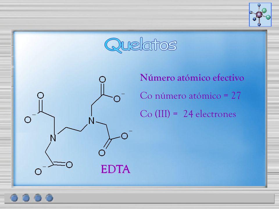 Quelatos EDTA Número atómico efectivo Co número atómico = 27
