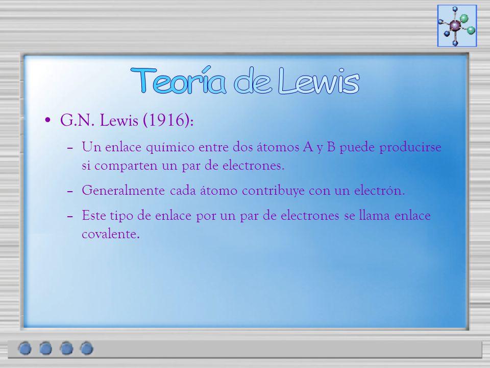 Teoría de Lewis G.N. Lewis (1916):