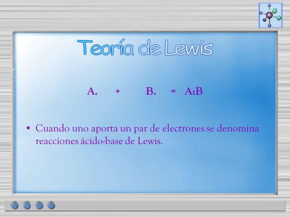 Teoría de Lewis A. + B. = A:B