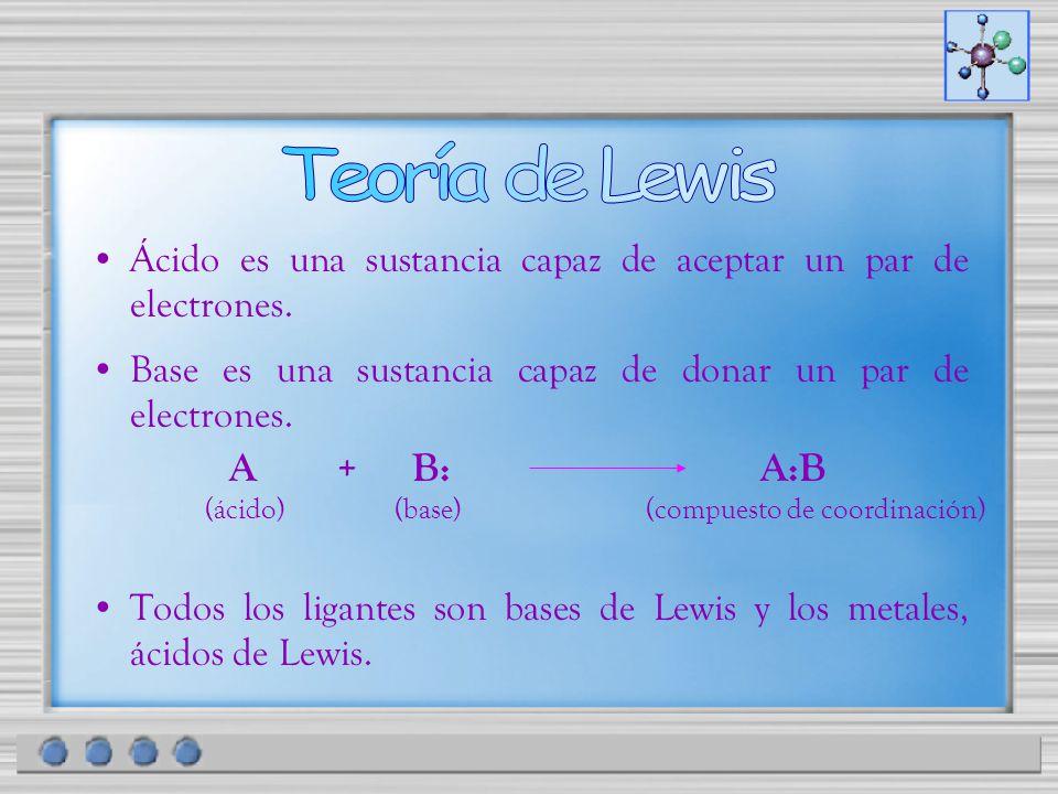 Teoría de Lewis A + B: A:B