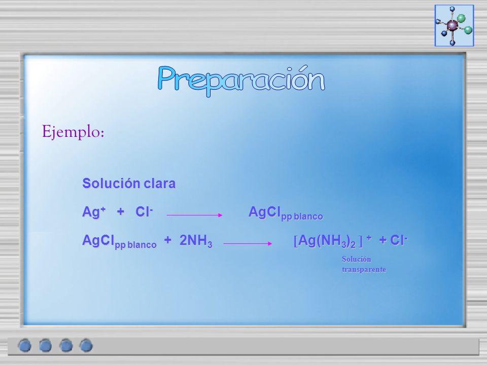 Preparación Ejemplo: Solución clara Ag+ + Cl- AgClpp blanco