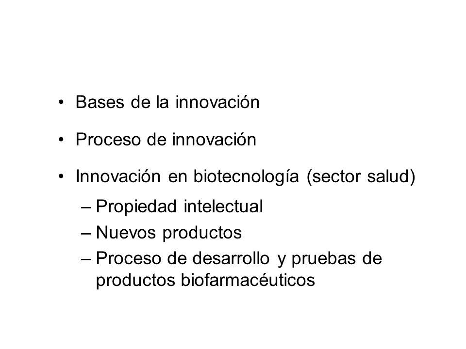 Bases de la innovación Proceso de innovación. Innovación en biotecnología (sector salud) Propiedad intelectual.