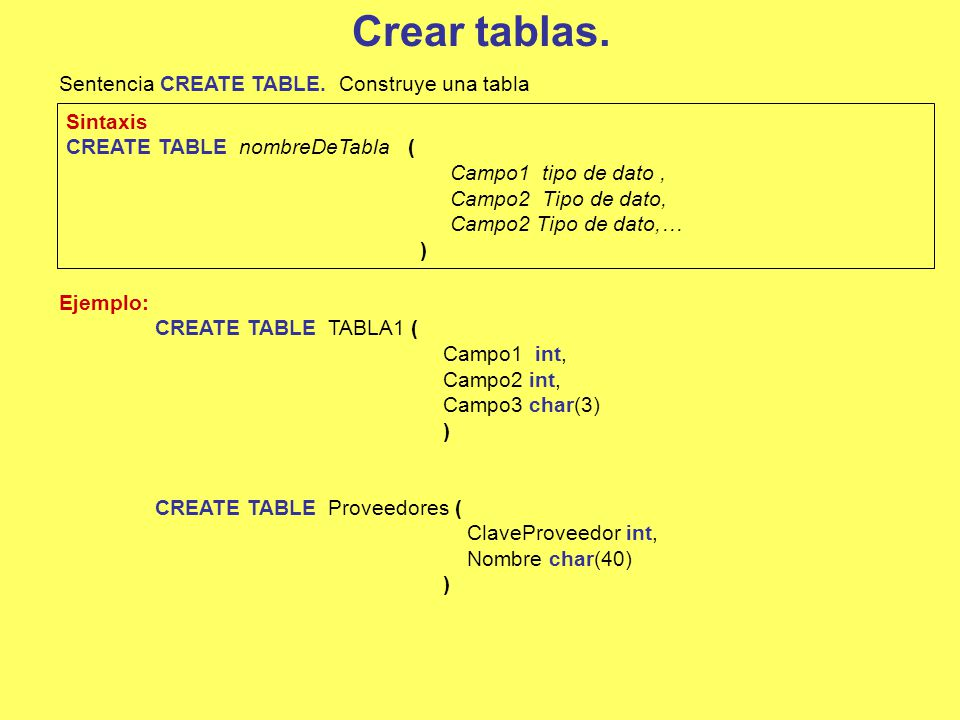 Crear tablas. Sentencia CREATE TABLE. Construye una tabla Sintaxis