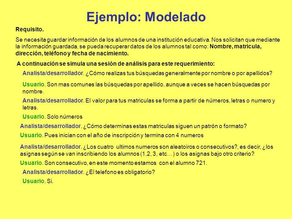 Ejemplo: Modelado Requisito.