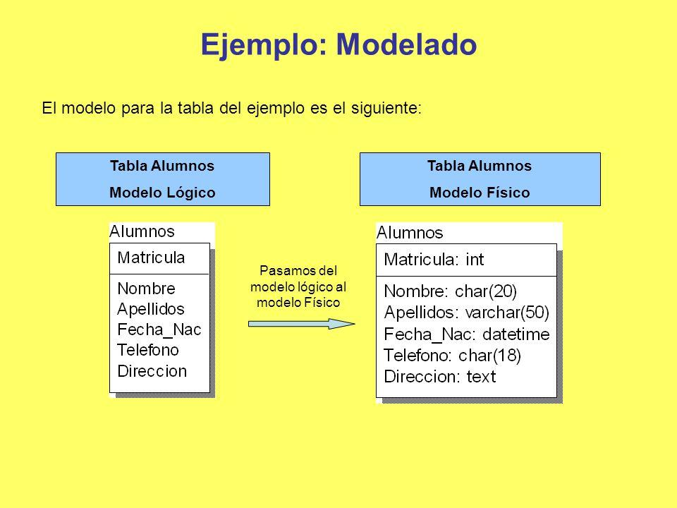 Pasamos del modelo lógico al modelo Físico