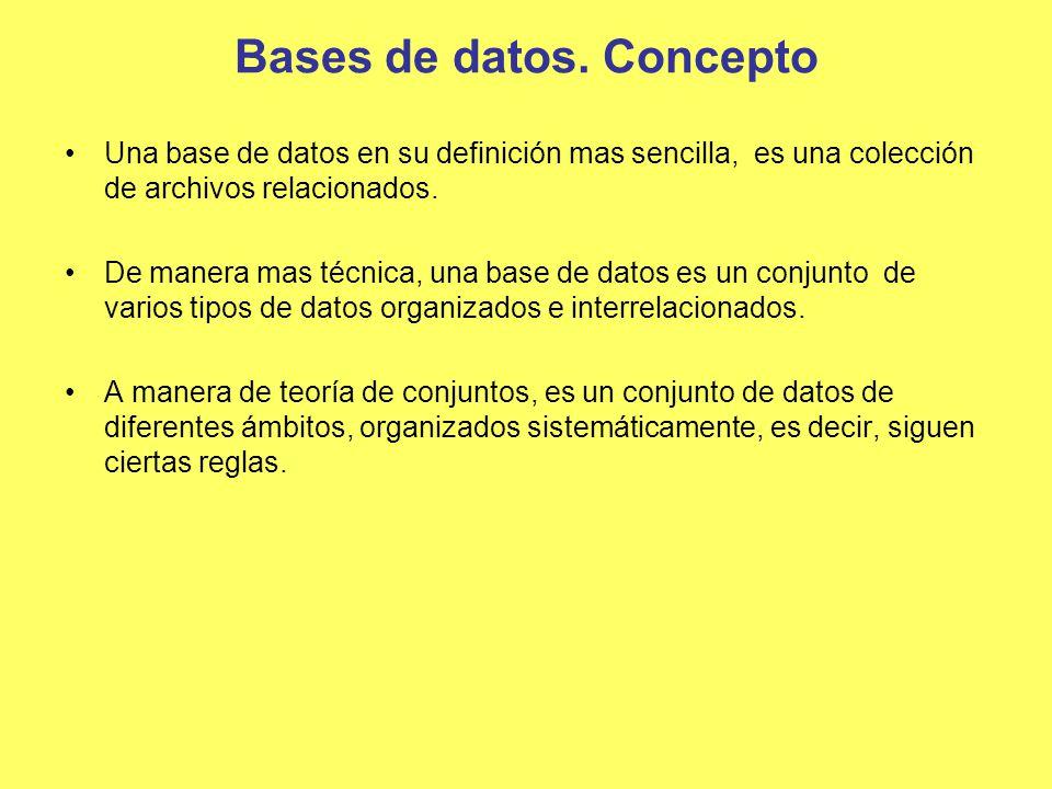 Bases de datos. Concepto