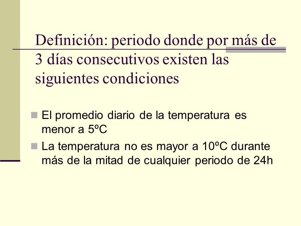 Definición: periodo donde por más de 3 días consecutivos existen las siguientes condiciones