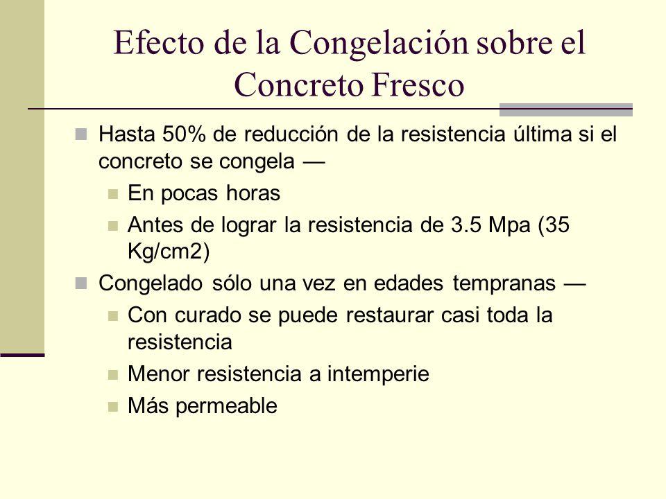 Efecto de la Congelación sobre el Concreto Fresco
