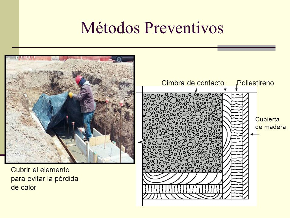 Métodos Preventivos Cimbra de contacto Poliestireno