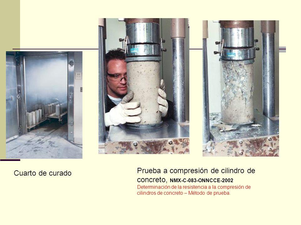 Prueba a compresión de cilindro de concreto, NMX-C-083-ONNCCE-2002 Determinación de la resistencia a la compresión de cilindros de concreto – Método de prueba.