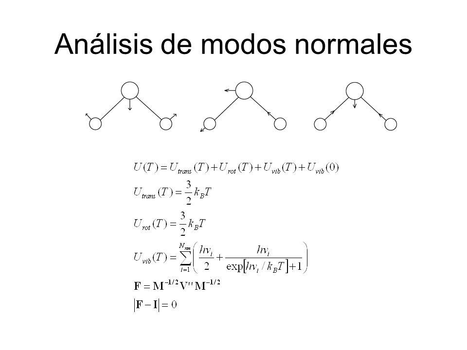 Análisis de modos normales