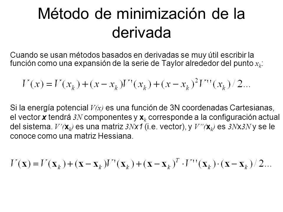 Método de minimización de la derivada