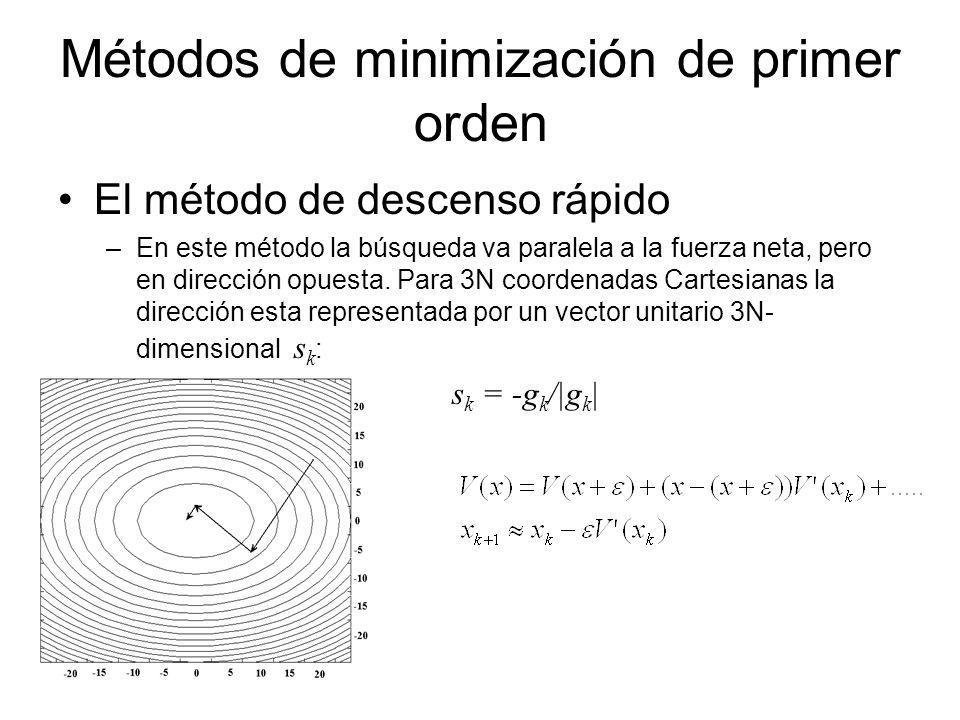 Métodos de minimización de primer orden
