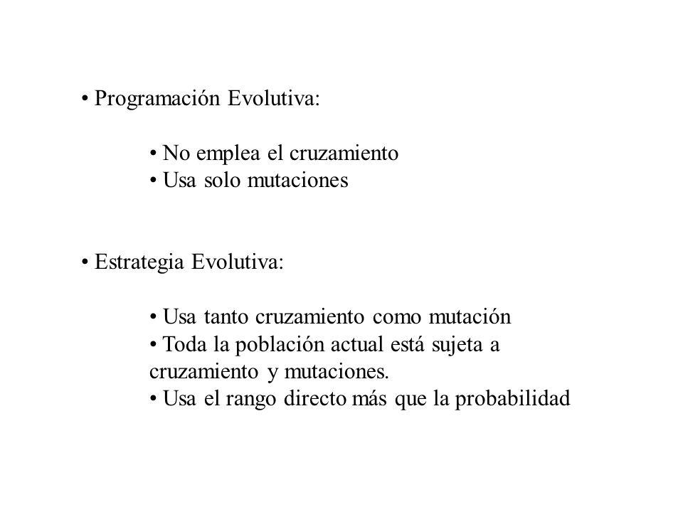 Programación Evolutiva: