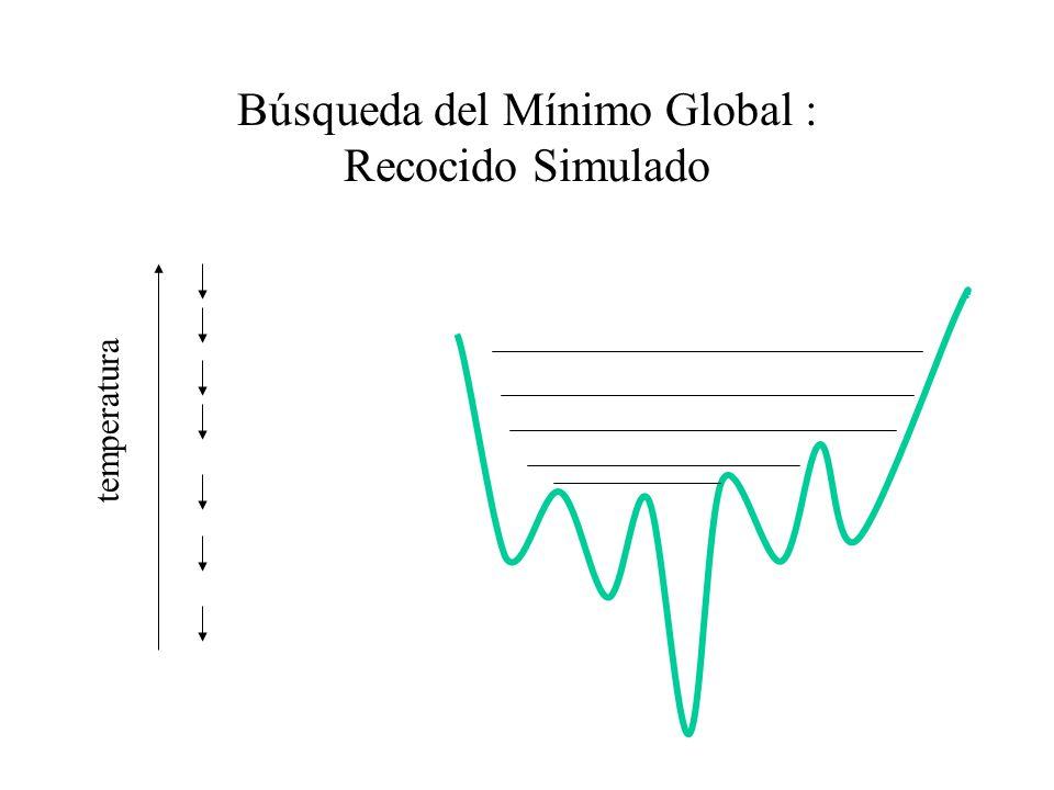 Búsqueda del Mínimo Global : Recocido Simulado