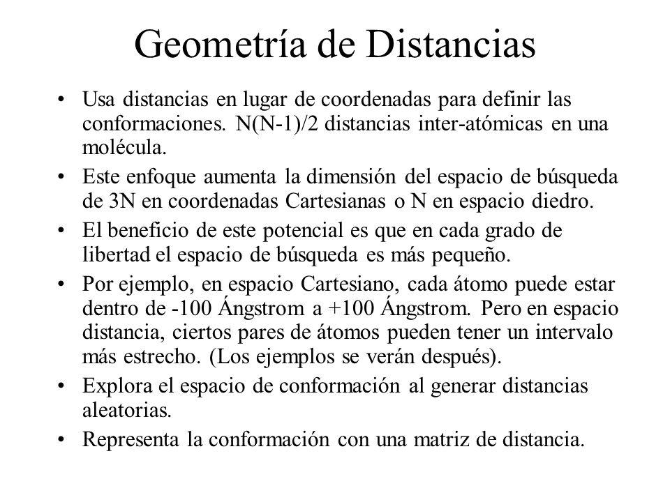 Geometría de Distancias
