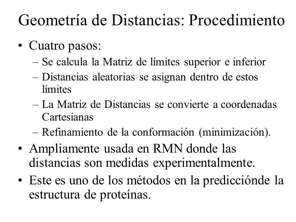 Geometría de Distancias: Procedimiento