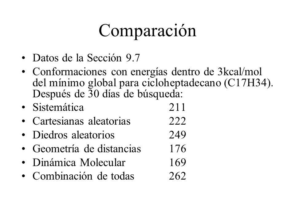 Comparación Datos de la Sección 9.7