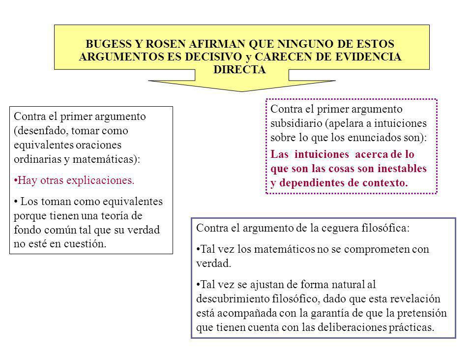 BUGESS Y ROSEN AFIRMAN QUE NINGUNO DE ESTOS ARGUMENTOS ES DECISIVO y CARECEN DE EVIDENCIA DIRECTA