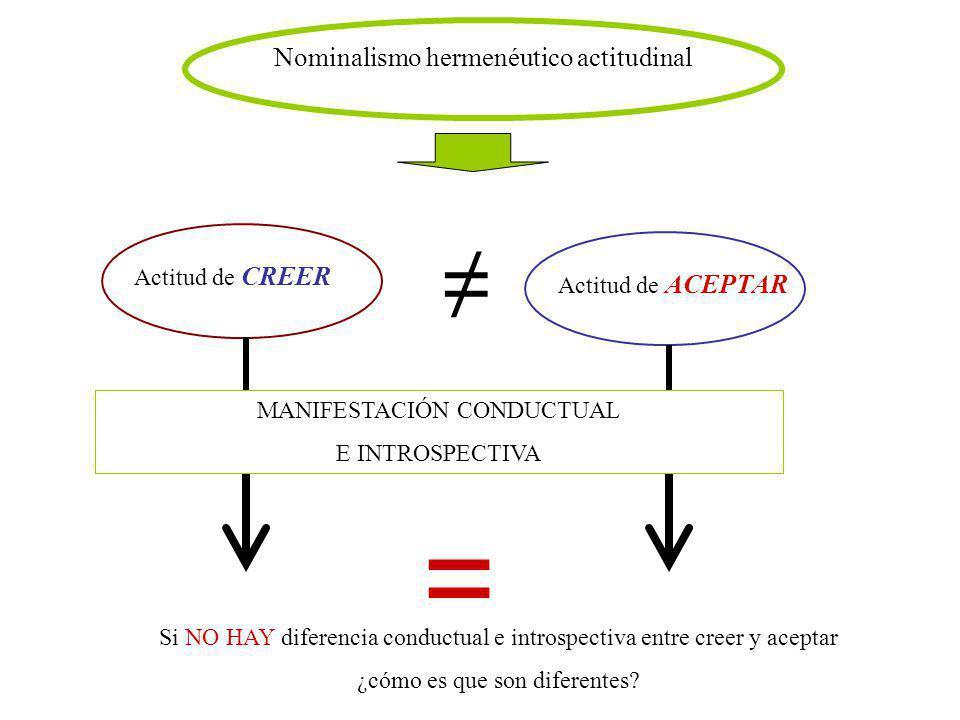 = ≠ Nominalismo hermenéutico actitudinal Actitud de CREER
