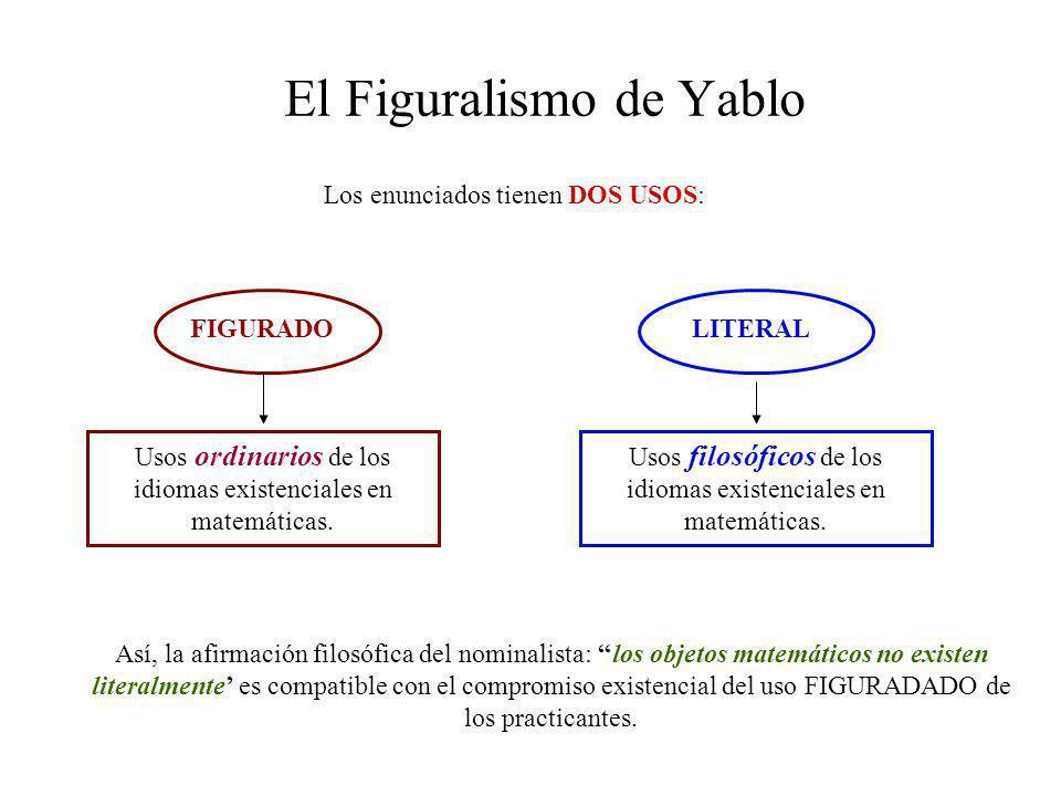 El Figuralismo de Yablo