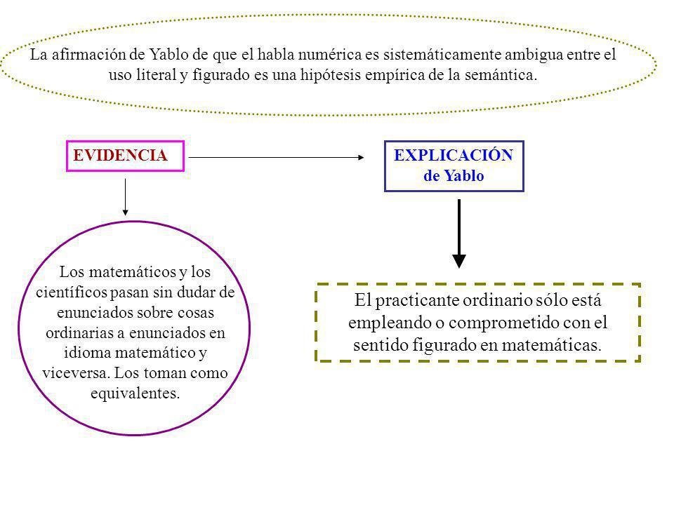La afirmación de Yablo de que el habla numérica es sistemáticamente ambigua entre el uso literal y figurado es una hipótesis empírica de la semántica.