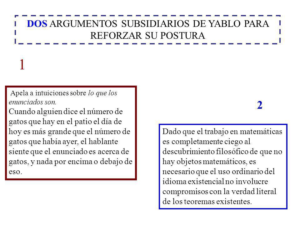 DOS ARGUMENTOS SUBSIDIARIOS DE YABLO PARA REFORZAR SU POSTURA
