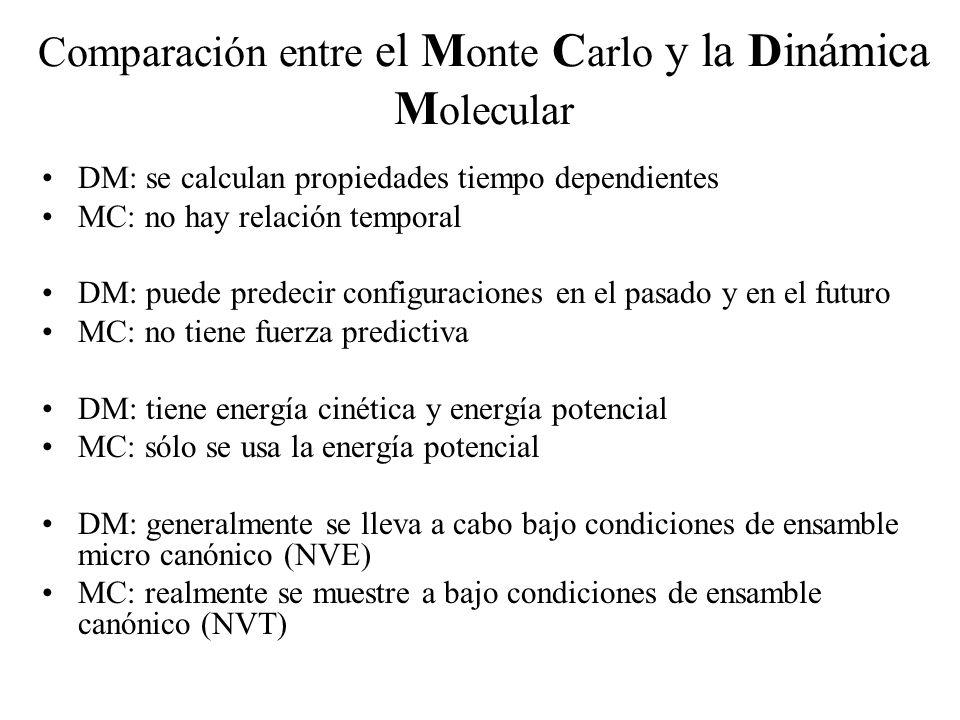Comparación entre el Monte Carlo y la Dinámica Molecular