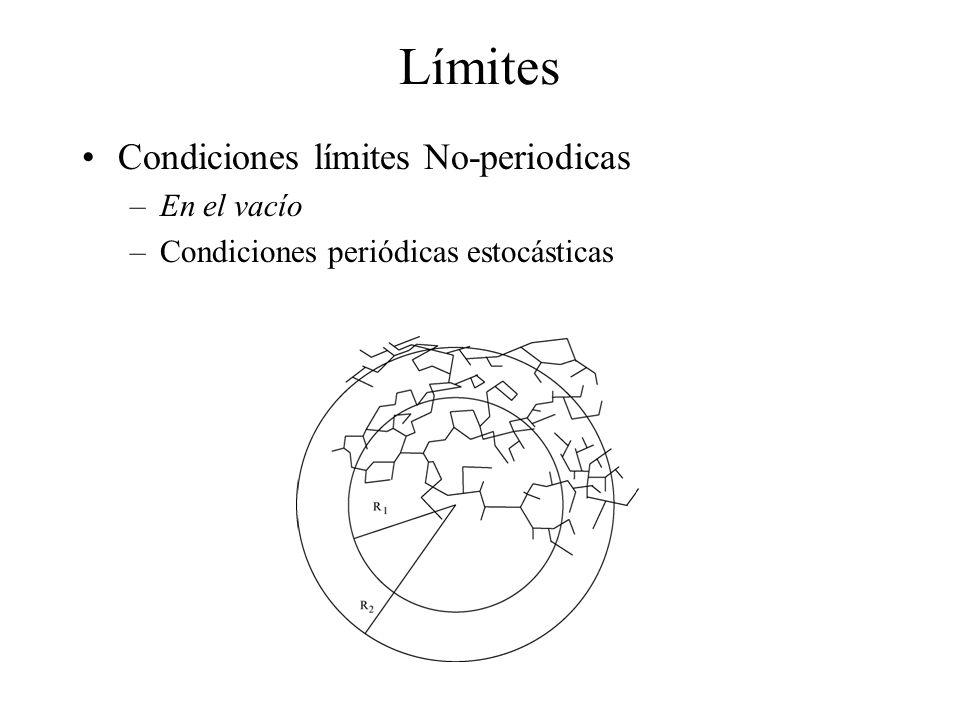 Límites Condiciones límites No-periodicas En el vacío