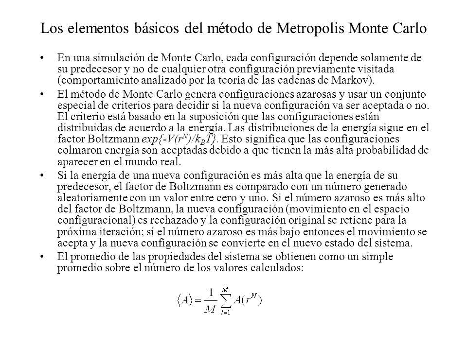 Los elementos básicos del método de Metropolis Monte Carlo
