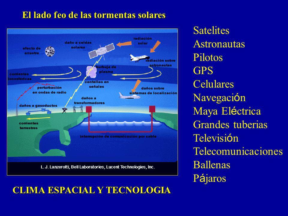 Satelites Astronautas Pilotos GPS Celulares Navegación Maya Eléctrica