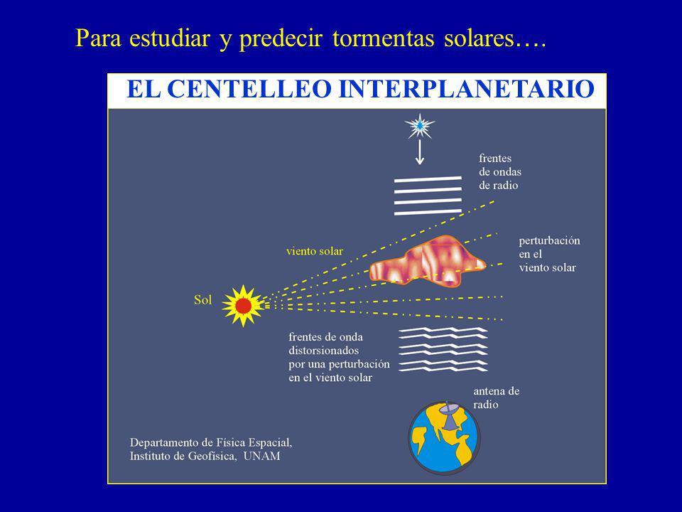 Para estudiar y predecir tormentas solares….