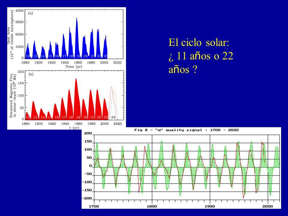 El ciclo solar: ¿ 11 años o 22 años