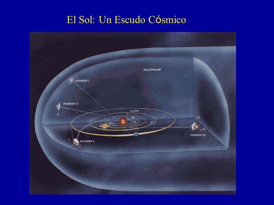 El Sol: Un Escudo Cósmico